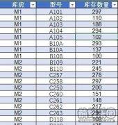 【Excel】还有这种筛选技巧 教你玩转表格
